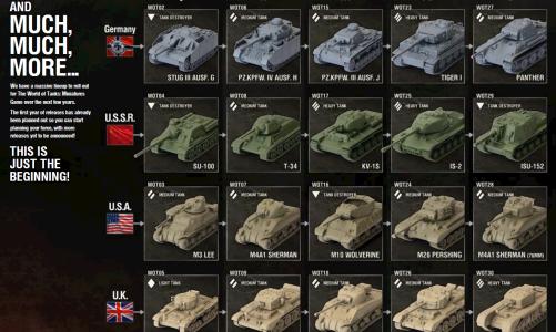 World of Tanks: Miniatures Game WAVES I-V